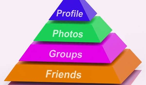 Grow your network with relevant persons - linkedin profile tips