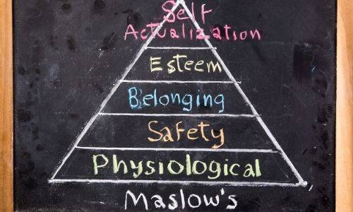 Character Motivation in Maslow's Hierarchy of Need